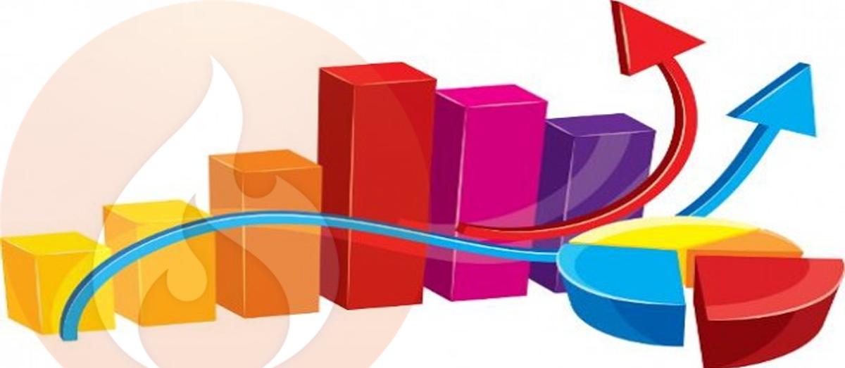 Membuat chart dengan Codeigniter 3 dan Highchart Menggunakan Database